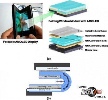 Samsung создала складывающийся экран